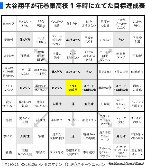 大谷目標シート②.png